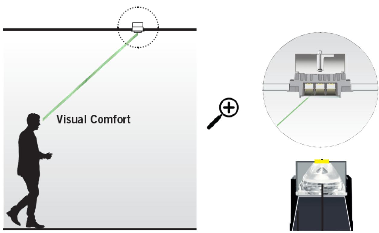 Catch_Visual comfort_hubspot copia