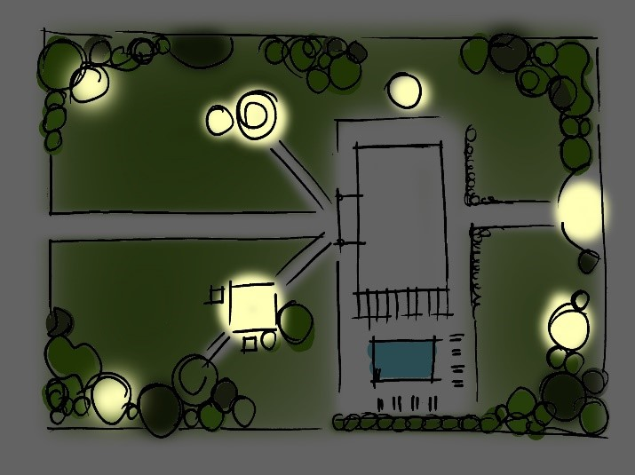 Light points for the garden lighting project
