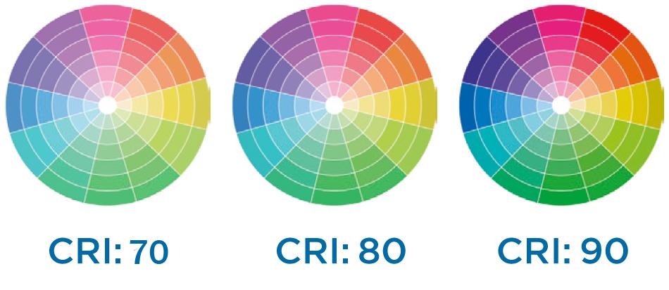 indice_resa-cromatica-def