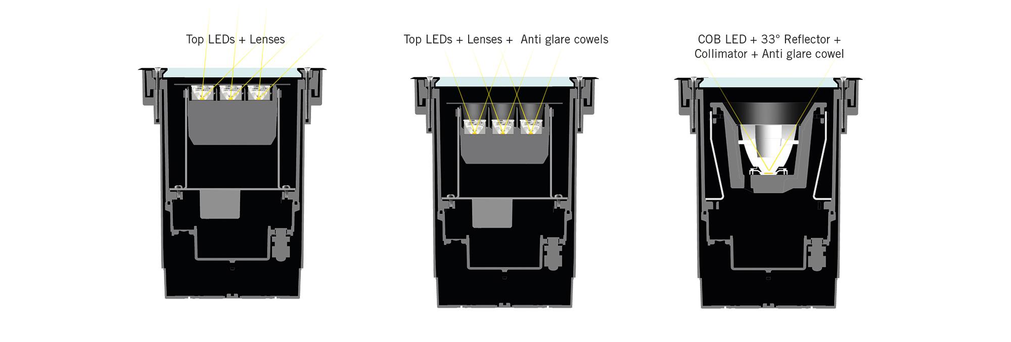 ZIP COMFORT optics