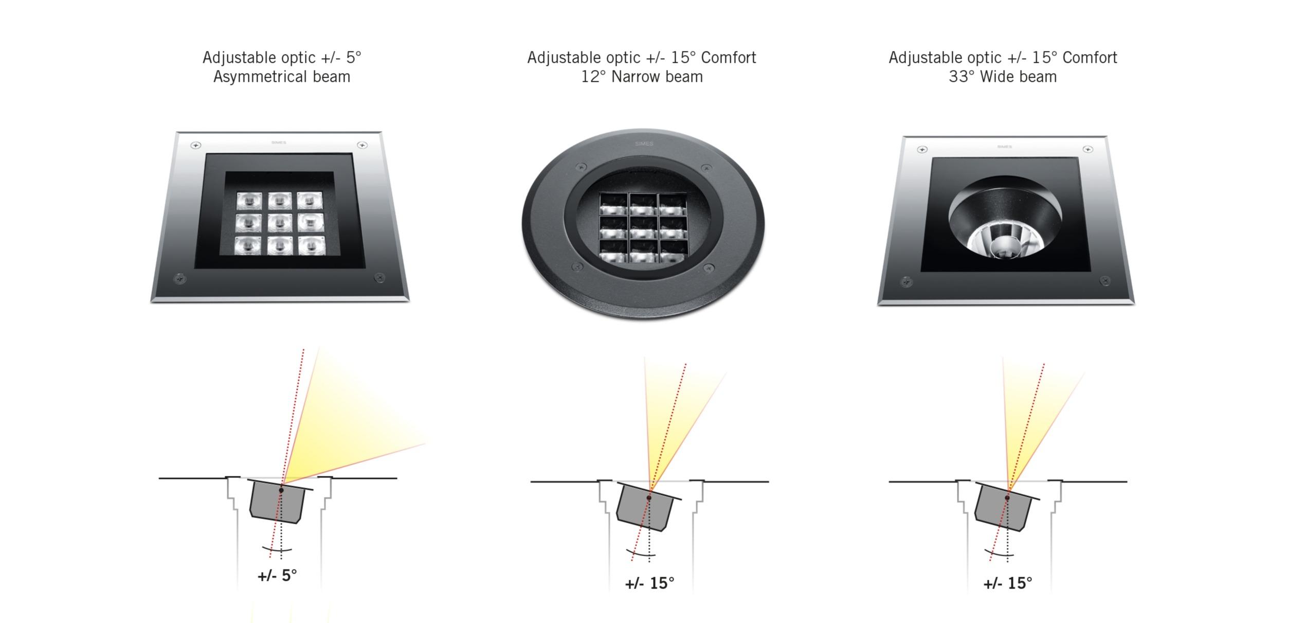 ZIP comfort tiltable optics